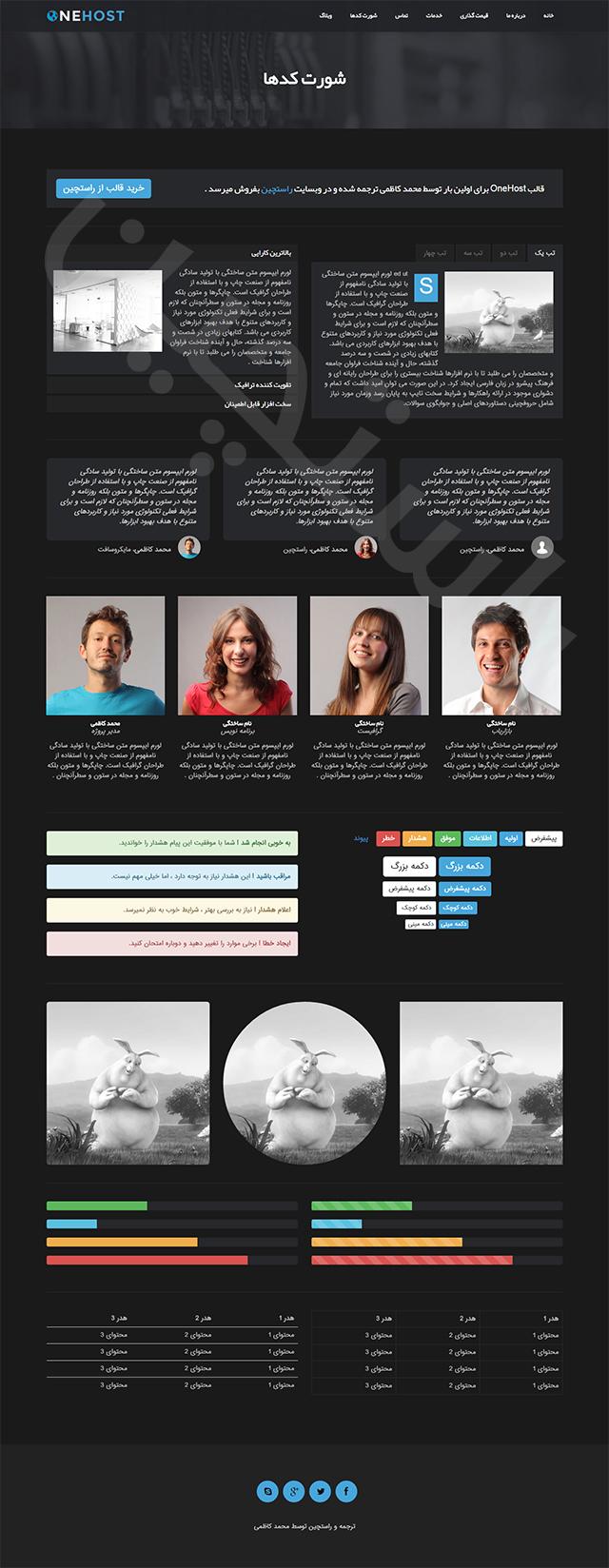 صفحه شورت کدها
